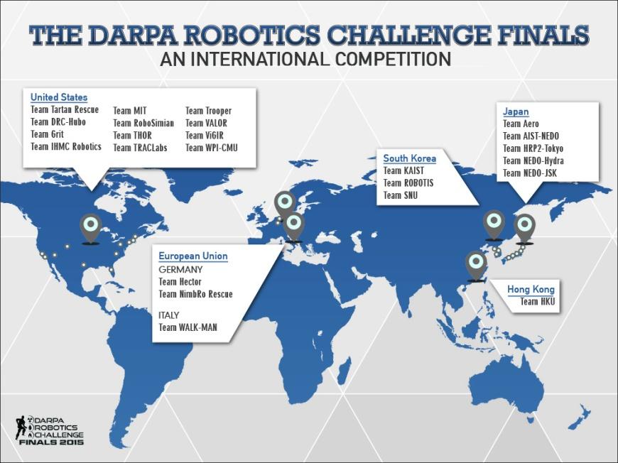 Robotics Challenge Map